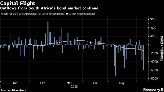 Rand Bears Brunt of EM Rout as Central Bank Seen Holding Rates