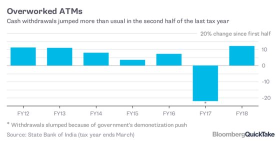 Why India Is Now Scrambling to Print More Currency: QuickTake
