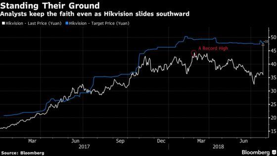 Chinese Spygear Titan's Ready to Recover $11 Billion Market Loss
