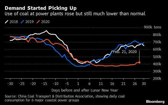 Charting the Global Economy: Slowly Getting Back to Work