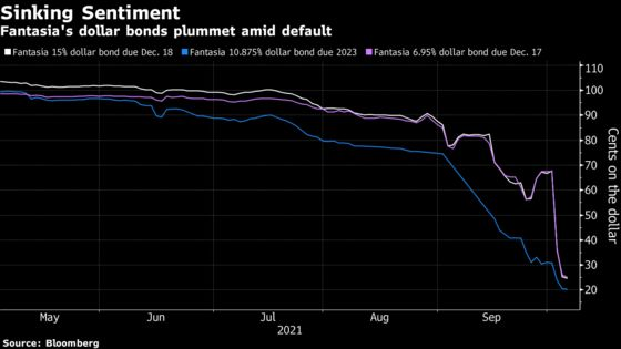 Shock Default in China Has Investors Eyeing Repayment Dates