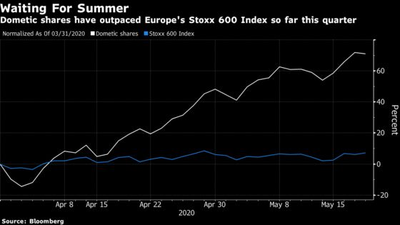 Europe's Hot New Investing Theme: The Staycation