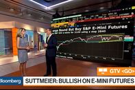 relates to Why Now Is the Time to Buy S&P 500 E-Mini Futures