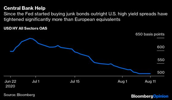 Junk Bond Crowd Finds America More Welcoming