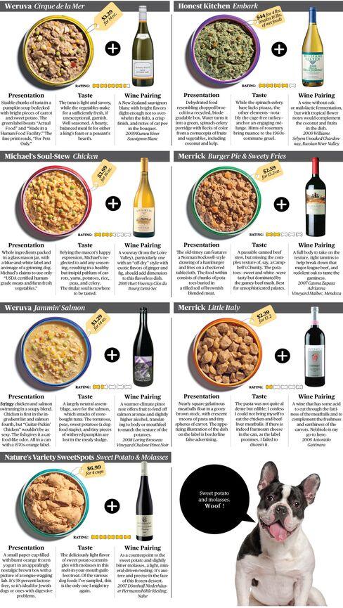 Gourmet Dog Food: A Taste Test