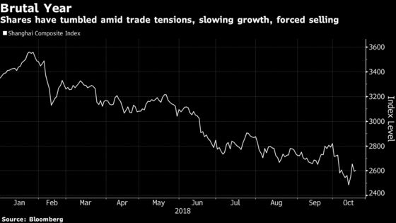 China's $4 Billion Fund Liquidation Leaves Traders Guessing