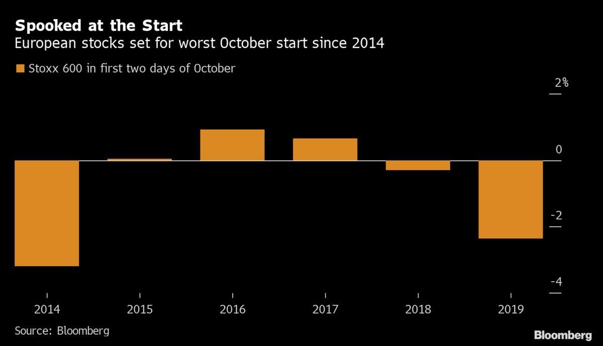 Glum Data Spurs Worst October Start Since 2014 for Europe Stocks