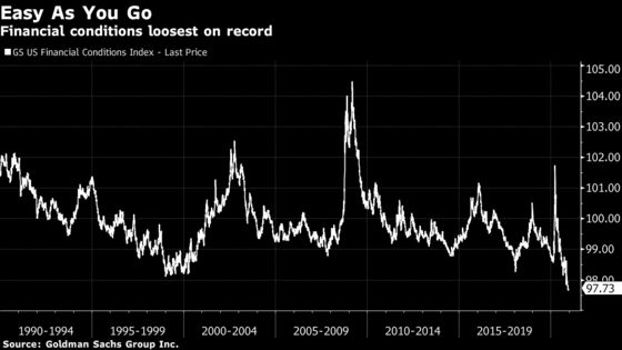 U.S. Financial Conditions Easiest on Record, Goldman Sachs Says