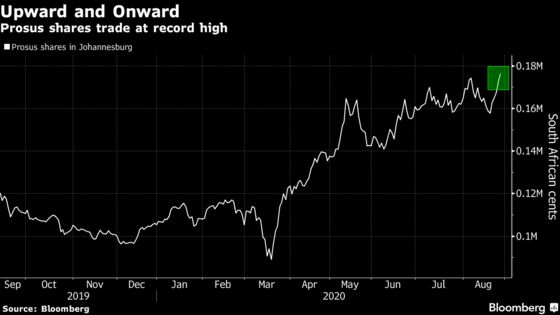 South African Stocks Rise as Gold Miners Climb Before Powell