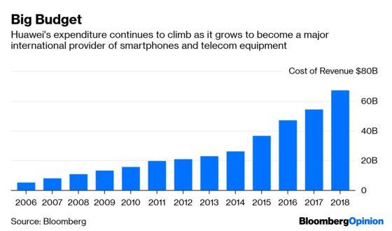 The Tech Cold War Has Begun