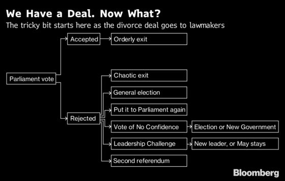 Taking Back Control: How Parliament Is Flexing Its Muscles on Brexit
