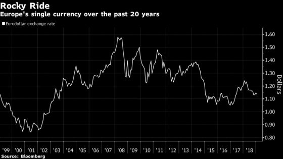 Euro Is Here to Stay as Brexit Serves as Warning to Defectors