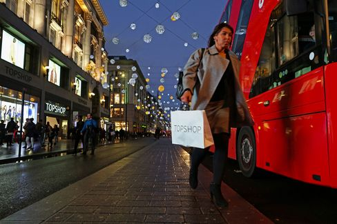 Retail As Consumer Prices Fall For A Second Month