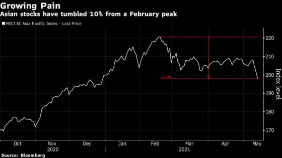 Asian Stock Index Enters Correction on Inflation, Virus Woes