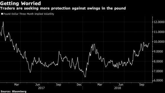 Bank of England Deputy GovernorWarns of Big Fall in Pound on Bad Brexit Outcome