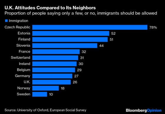 Boris Johnson and Priti Patel Are Immigrants Too