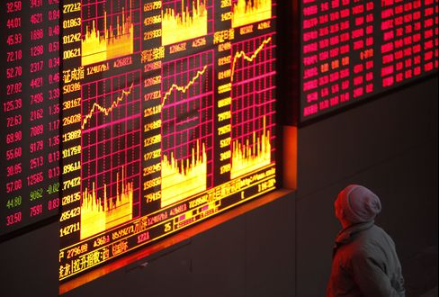 China Stocks Rise to Two-Week High as Property Developers Rally