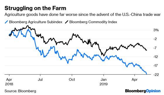 Trump's Tariff Tweets Do the Markets a BigFavor