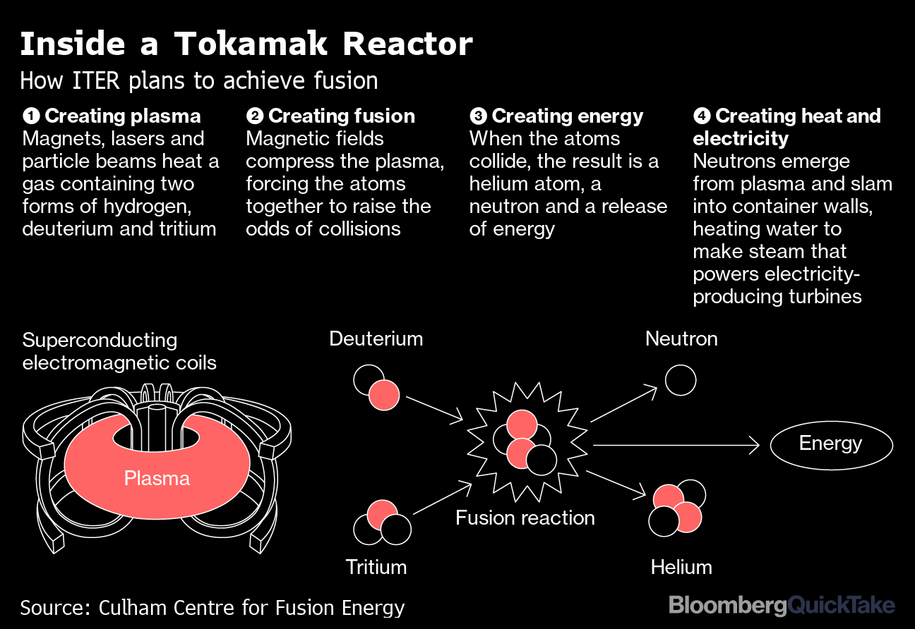 Get Steam Out Of Extreme Reactor