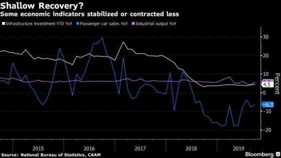 China Braces for Economic Growth to Fall Below 6%