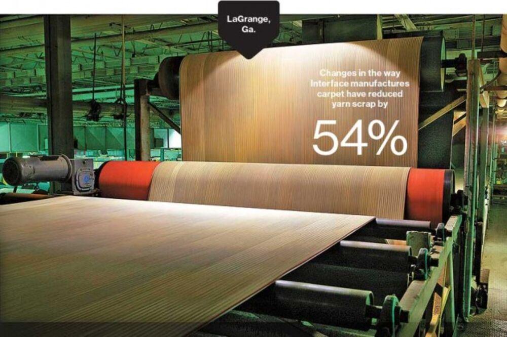 Interface Targets Zero Waste In Carpetmaking Bloomberg