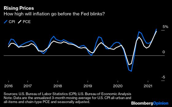 The Fed's Inflation Logic Is Flawed, and Dangerous