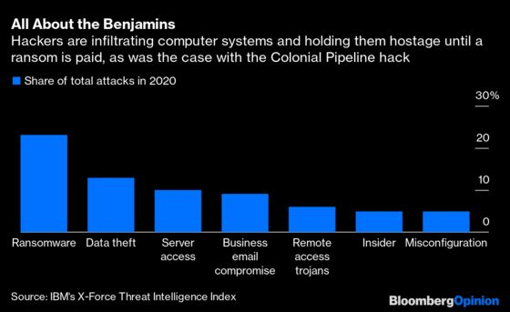 Don't Be the Next $5 Million Hacker Payday