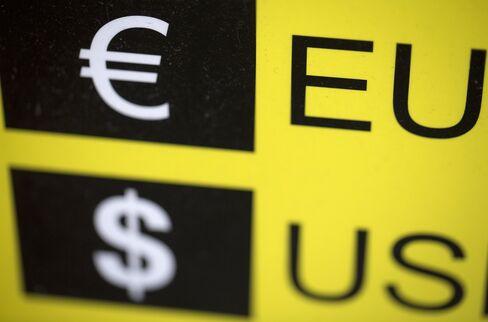 Euro Gains on Merkel Win as Oil to Australia Index Futures Drop