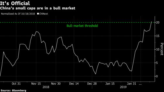 It's Official: Chinese Small-Cap Stocks Are Now In a Bull Market