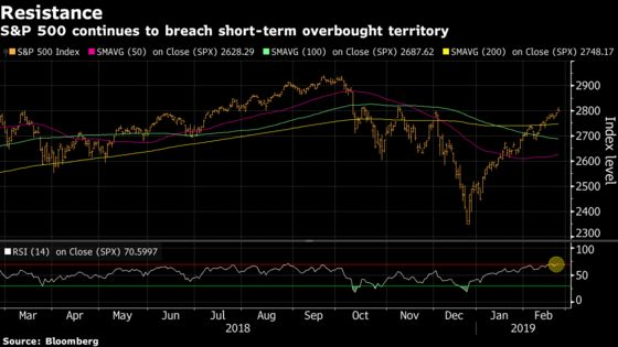Stocks Hold On To Trade Optimism Gains; Oil Falls: Markets Wrap