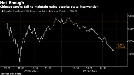 China Stocks Resume Drop as State Buying Fails to Lift Sentiment