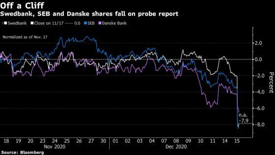 FBI Reportedly Investigating SEB, Swedbank, Danske Bank; Shares Tank