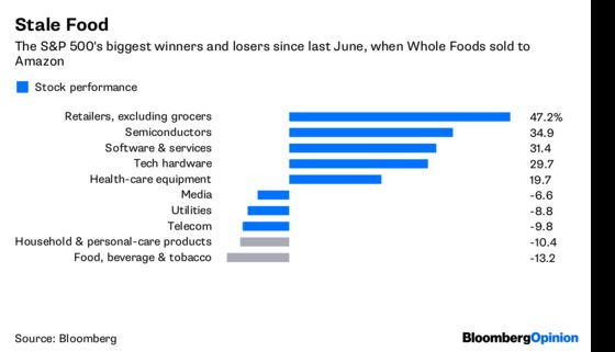 Tired Old Brands Can't Stomach Amazon-Whole Foods