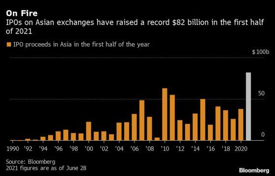 Asia Startups Face Tougher IPO Market as Krafton Deal Looms