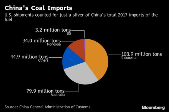 America's Wells, Mines and Farms Targeted by China Trade Offer