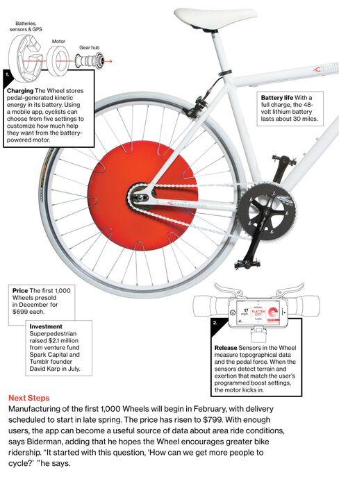 The Copenhagen Wheel for Electric Hybrid Bikes