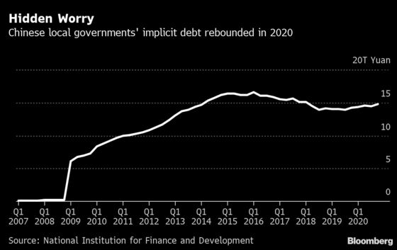 China Looks to Be Defusing Government's Hidden Debt Bomb