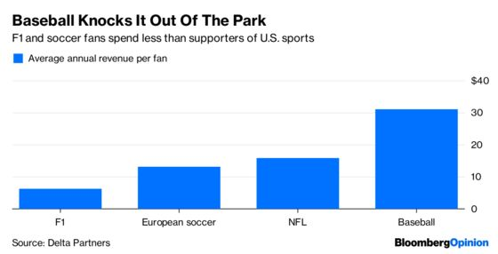 Soccer Fans, Your Team Is Coming After You