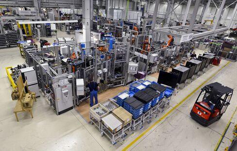 German Industrial Production Increased 0.3% in December