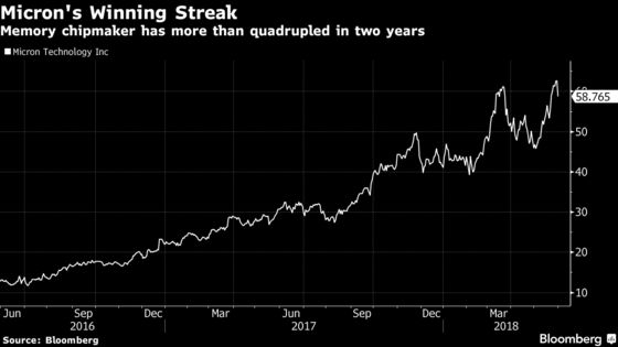 Micron Bull Issues Warning on Stock Most Analysts Say to Buy