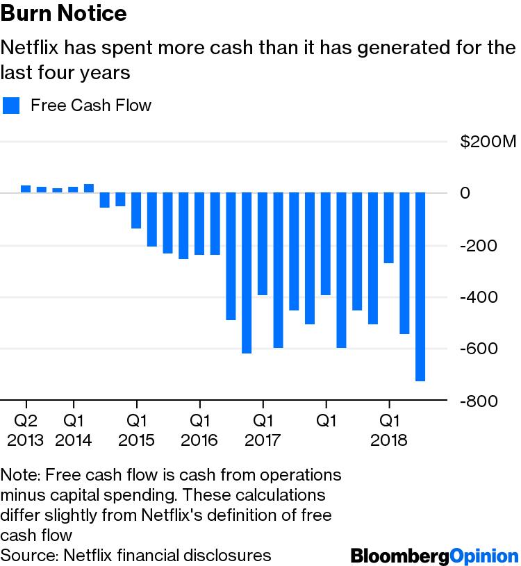 Netflix's Simplicity Is Its Secret Weapon - Bloomberg