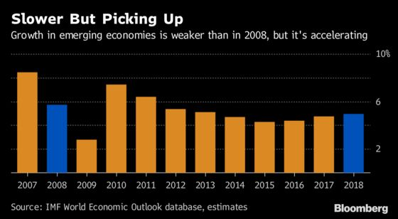Worse Than 2008? Here's What the Emerging Market Numbers Show