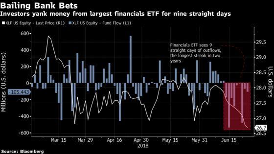 Trader Makes Big Move in Financials ETF