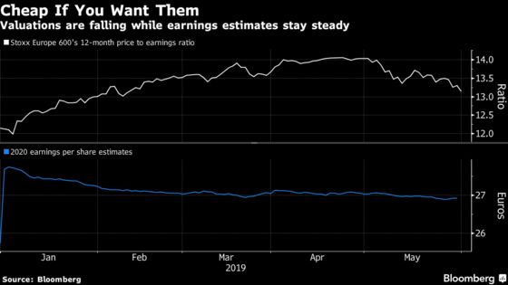Also Unreliable Entities? Dip Buyers in the Rout