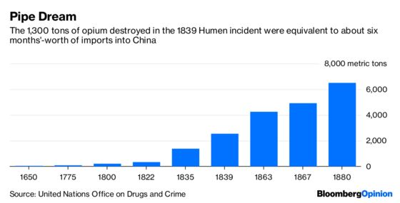 China's Trade-War Tack Is Steeped in History