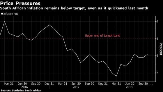 South Africa, Nigeria Deviate on Tackling Persistent Inflation
