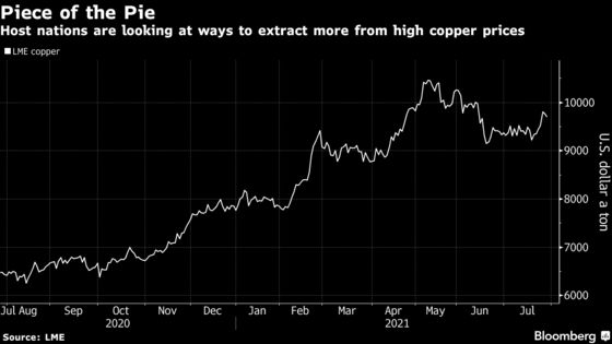 World's Biggest Copper Mine Moves a Step Closer to Strike