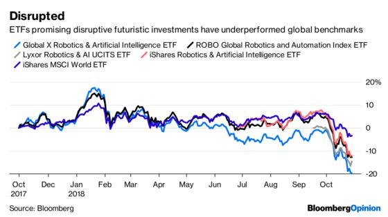Our Robot Overlords Couldn't Handle a Trade Spat
