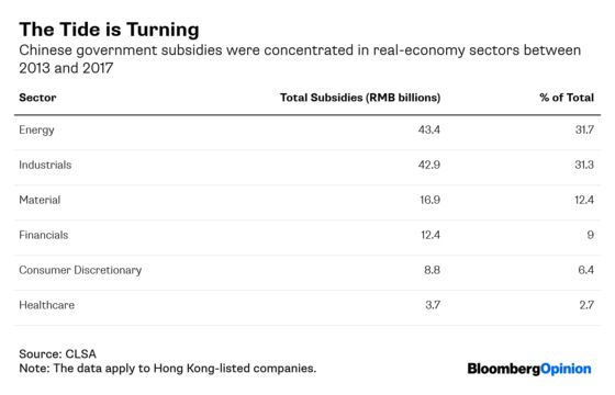 China's Borrowers Have an $890 Billion Problem