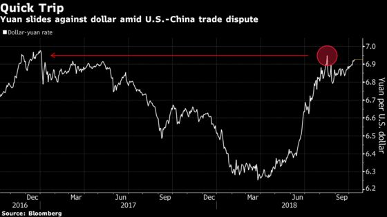 Wall Street Faces More Tumult If China Is Labeled an FX Manipulator